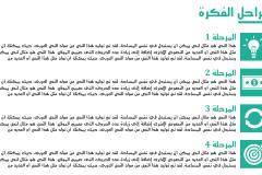 Slide3 قالب رئيسي – عرض بوربوينت عربي ومجاني جاهز للتعديل (حصري)