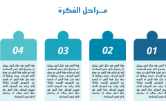 قالب روعة – عرض بوربوينت عربي ومجاني جاهز للكتابة والتعديل (حصري) Slide4