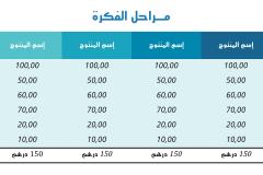 قالب روعة – عرض بوربوينت عربي ومجاني جاهز للكتابة والتعديل (حصري) Slide5