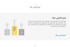 قالب اليوم الأول - عرض بوربوينت عربي ومجاني جاهز للتعديل Slide13