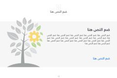 قالب اليوم الأول - عرض بوربوينت عربي ومجاني جاهز للتعديل Slide14