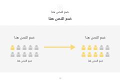 قالب اليوم الأول - عرض بوربوينت عربي ومجاني جاهز للتعديل Slide18