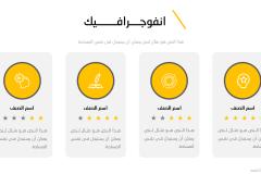 Slide14-min قالب المشاريع الاستثمارية - عرض بوربوينت مجاني و احترافي للمشاريع
