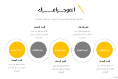 Slide15-min قالب المشاريع الاستثمارية - عرض بوربوينت مجاني و احترافي للمشاريع