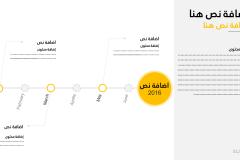قالب كوتيو للأعمال - عرض بوربوينت عربي مجاني جاهز للتحميل والتعديل Slide13