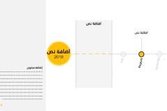 قالب كوتيو للأعمال - عرض بوربوينت عربي مجاني جاهز للتحميل والتعديل Slide14