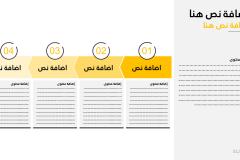 قالب كوتيو للأعمال - عرض بوربوينت عربي مجاني جاهز للتحميل والتعديل Slide16