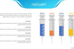 Slide11 قالب بوربوينت طبي - عرض بوربوينت مجاني و احترافي للمستشفيات والعيادات (حصري)