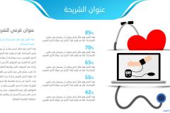 Slide6 قالب بوربوينت طبي - عرض بوربوينت مجاني و احترافي للمستشفيات والعيادات (حصري)