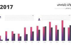 Slide23 قالب مينيمال – عرض بوربوينت احترافي ومميز للأعمال بالعربي ومجانا