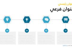 Slide4 - قالب عرض تقديمي -  عرض بوربوينت عربي ممتاز ومجانا للتحميل (حصري)