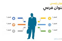 Slide6 - قالب عرض تقديمي -  عرض بوربوينت عربي ممتاز ومجانا للتحميل (حصري)