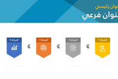 Slide7 - قالب عرض تقديمي -  عرض بوربوينت عربي ممتاز ومجانا للتحميل (حصري)